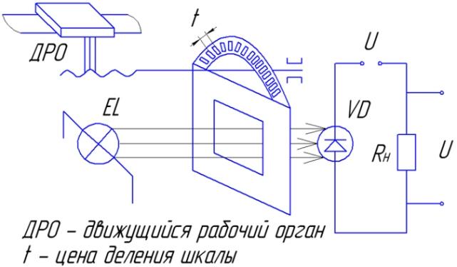 фотоэлектрического датчика
