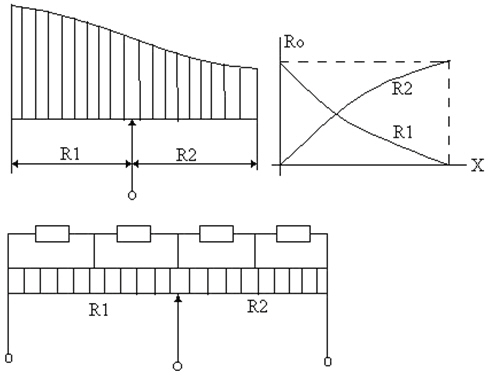 Параметры и схема резистивного